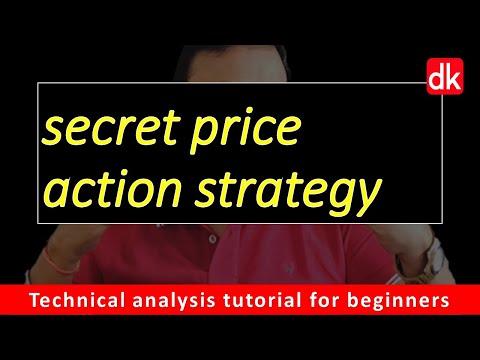 SECRETS OF PRICE ACTION ANALYSIS (SUNDAY BITE #15) #stocks #TechnicalAnalysis #Trading