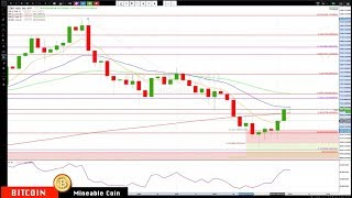 BITCOIN : ETHEREUM July-15 Update CryptoCurrency Technical Analysis Chart