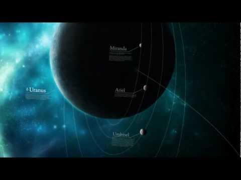 Земля не вращается вокруг Солнца. Earth is not revolving around the Sun - UCFXJ31KlBoFItUklH375jmw