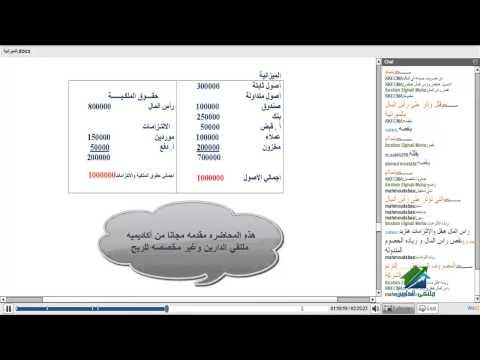 دبلومة المحاسبة المالية العملية | أكاديمية الدارين | محاضرة رقم 2