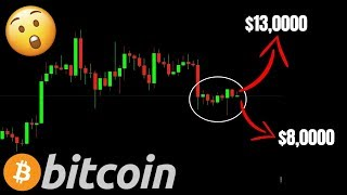 BITCOIN BREAKOUT TO $13,000 OR $8,000?!! | XRP Report! | China To Launch Digital Currency!