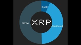 Ripple 's XRP Escrow Is Economic Policy And Pre-Allocation Theory