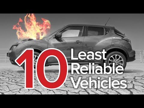 Consumer Reports 2018 Most Reliable Car Brands Audiomania Lt