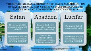 Planet x 15th and 16th of August 2019;Abaddon;Currency;Cosmic Indexes;UFOs