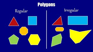 Polygon Angles video