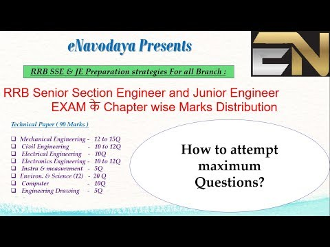 amie civil engineering syllabus