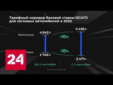 Инфографика. Россия в цифрах. ОСАГО – это дорого?
