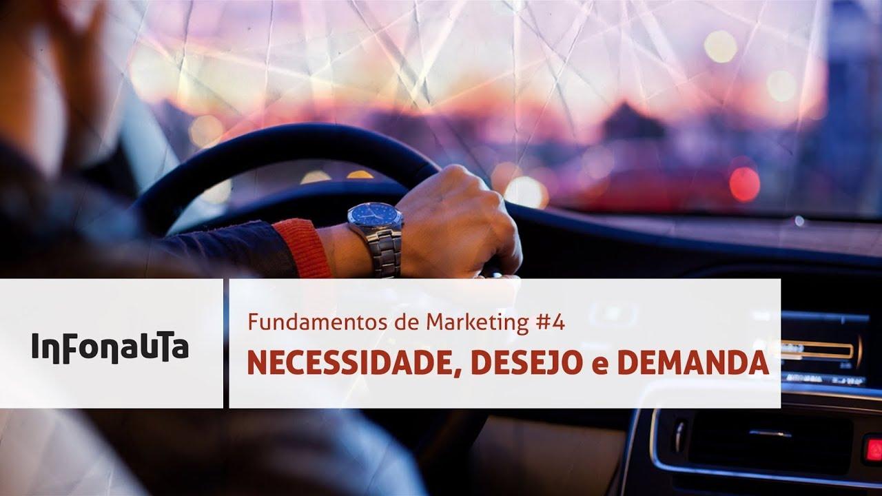 Capa da aula Necessidade, desejo e demanda no ponto de vista do Marketing
