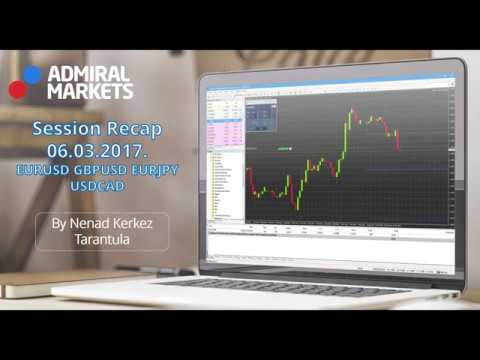 Weekly FX Recap: EUR/USD, GBP/USD, AUD/USD and more (Mar 06, 2017)