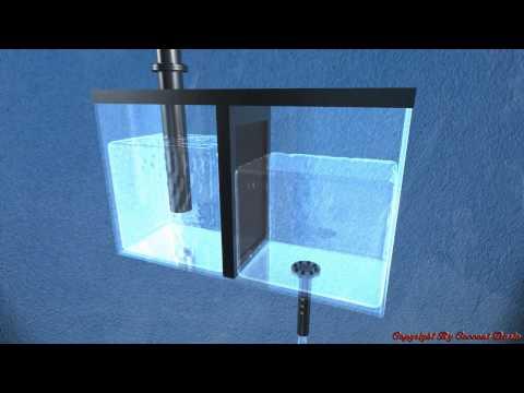 Sistema di Filtraggio Idraulico - Fase di Oscillamento