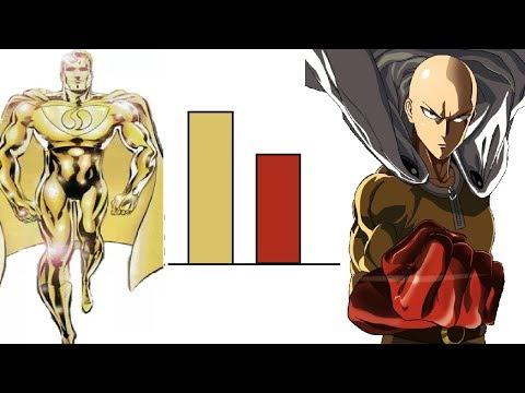 Saitama vs Superman Power Levels (One Punch Man vs DC)