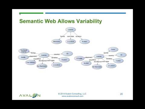 Managing Digital Rights Metadata with Semantic Technologies