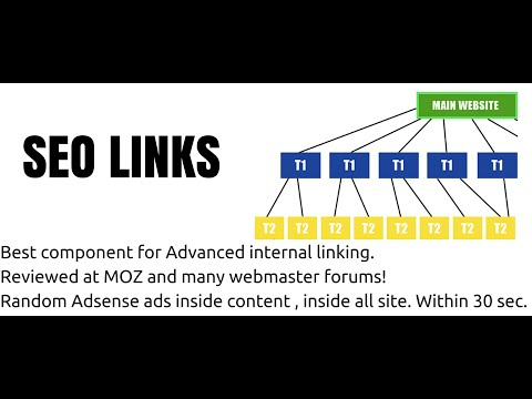 Seo links - random ads in Wordpress