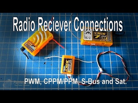 12/12) FrSky TARANIS Radio - Using an external RF module (DSM2