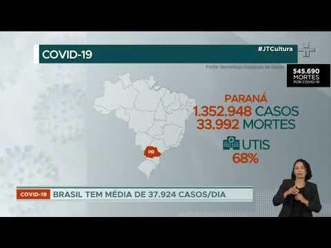 Números da pandemia seguem em queda no Brasil
