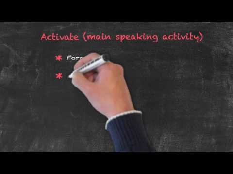 Productive and Receptive Skills in the ESL Classroom - Speaking Skills - Activate Phase