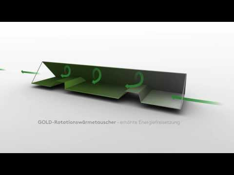 Swegon GOLD - Rotationswärmetauscher