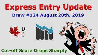 Express Entry Update Draw 124 August 20, 2019 | Express Entry Canada