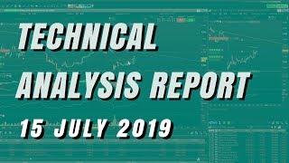 ⏪MONDAY MARKET REVERSAL | Stock Market Technical Analysis (15th July 2019)