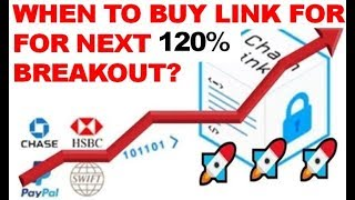 When to BUY CHAINLINK (LINK) for the next Big Breakout?