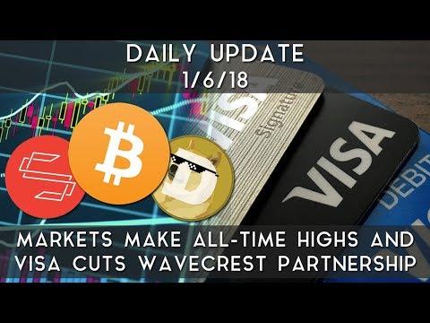 Daily Update (1/6/2018) | Markets make all-time highs & VISA cuts Wavecrest