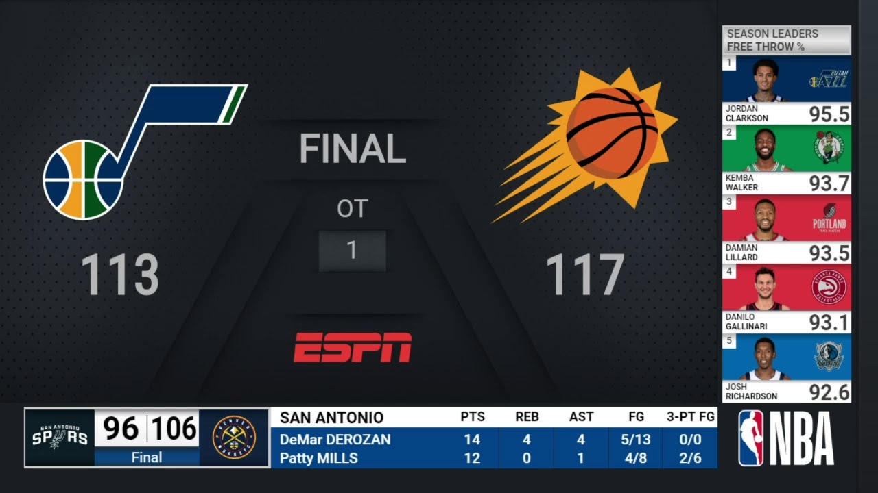 Jazz @ Suns | NBA on ESPN Live Scoreboard
