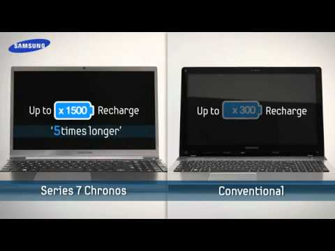 Samsung Series 7 Chronos Official Video - UCi6MtHrA5QQxTFdhNGcaiWg