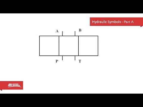 Hydraulic Symbols - Part A - www.motioninstituteonline.com - UCpmu9m0u_2qL1VtgHCDEIOQ