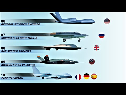 The 10 Military Drones of the Future - UCJP9OOLkOzsXbb_Bo_kqjTw