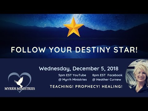 Follow Your Destiny Star!-what, when & how Ruling & Reigning