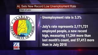 Alabama Sets New Record Low Unemployment Rate