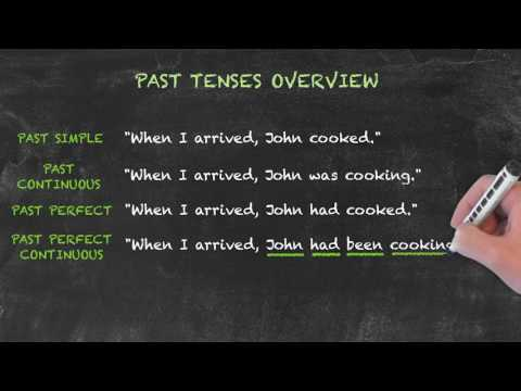 The Past Tenses - Overview - Past Perfect and Past Perfect Continuous