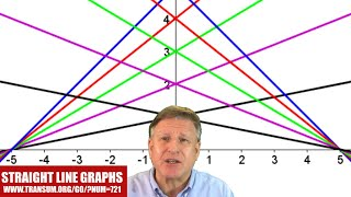 Straight Line Graphs video
