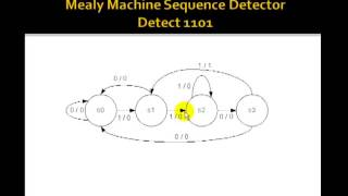 Lesson 90 - Example 60: A Sequence Detector - YouTube