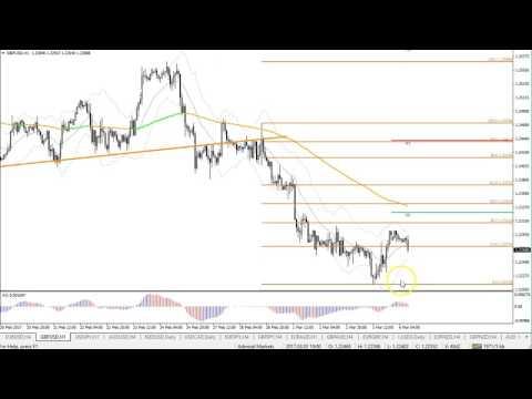 EUR/USD Retrace & USD/JPY 115 Break