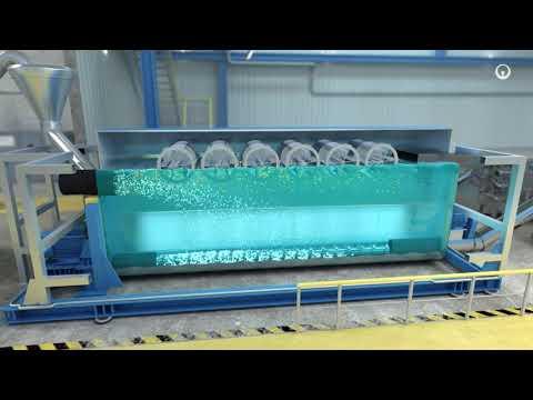 Kunststoffrecycling − Wie und warum auf einen Blick