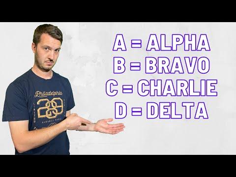 The Phonetic Alphabet #shorts