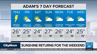 Sunshine returns for the weekend