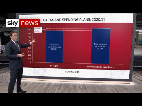 Spending Review: Chancellor's choices outlined