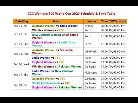 ICC Womens T20 World Cup 2020 Schedule & Time Table