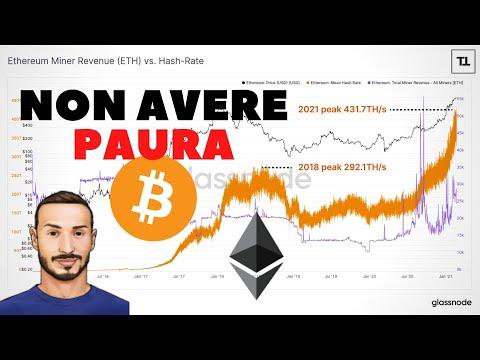 Passata la Paura su Bitcoin ed Ethereum?