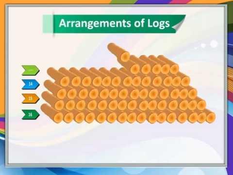 Arithmetic Progression - CBSE Class 10th Maths Video Tutorials