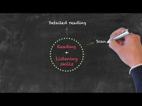 Productive and Receptive Skills in the ESL Classroom - Receptive Skills - Overview