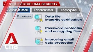 Data security measures to be deployed in public sector