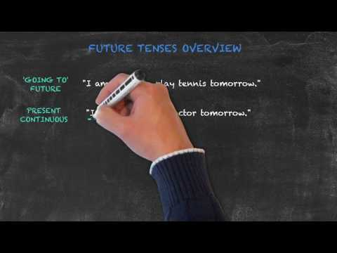 The Future Tenses - Review of the Future Tenses - Additional Tenses in the Future