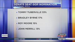 New poll of Republican senate candidates