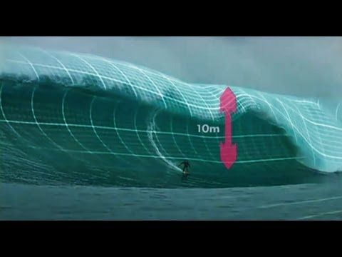 Storm Surfers - How Heavy is a Big Wave? - UCSZy7dboa_o9X8itlpQx7yw
