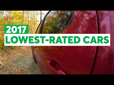 Consumer Reports 2017 Lowest-Rated Cars in 10 Categories - UCOClvgLYa7g75eIaTdwj_vg