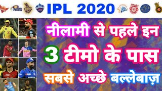 IPL 2020 - Top 3 Batting Lineup Teams Before IPL Auction   MY Cricket Production