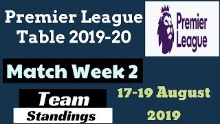 EPL Table Matchweek 2. English Premier League 2019-2020 Points Table Match Week 2 Team Standings